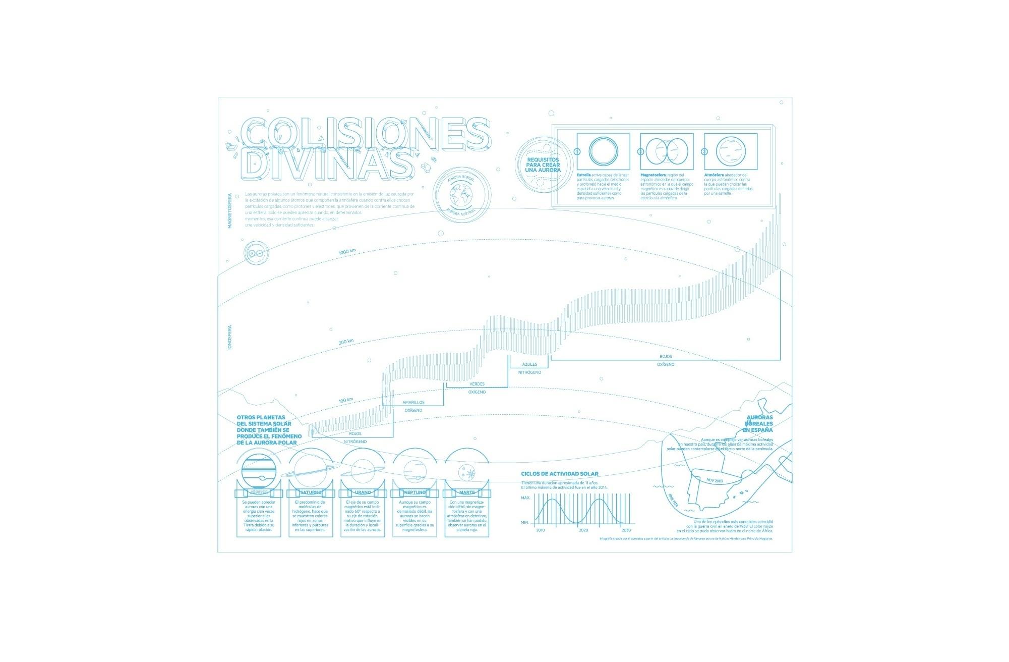 Infographics Colisiones Divinas for Principia Magazine vector line illustration