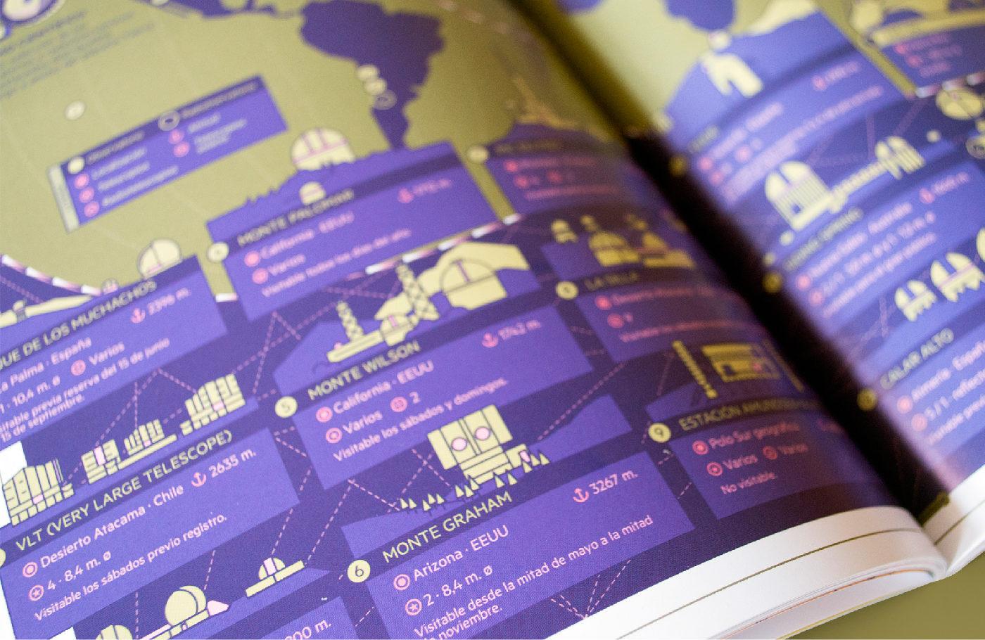 Detalle de infografía Los que todo lo ven para Principia Magazine