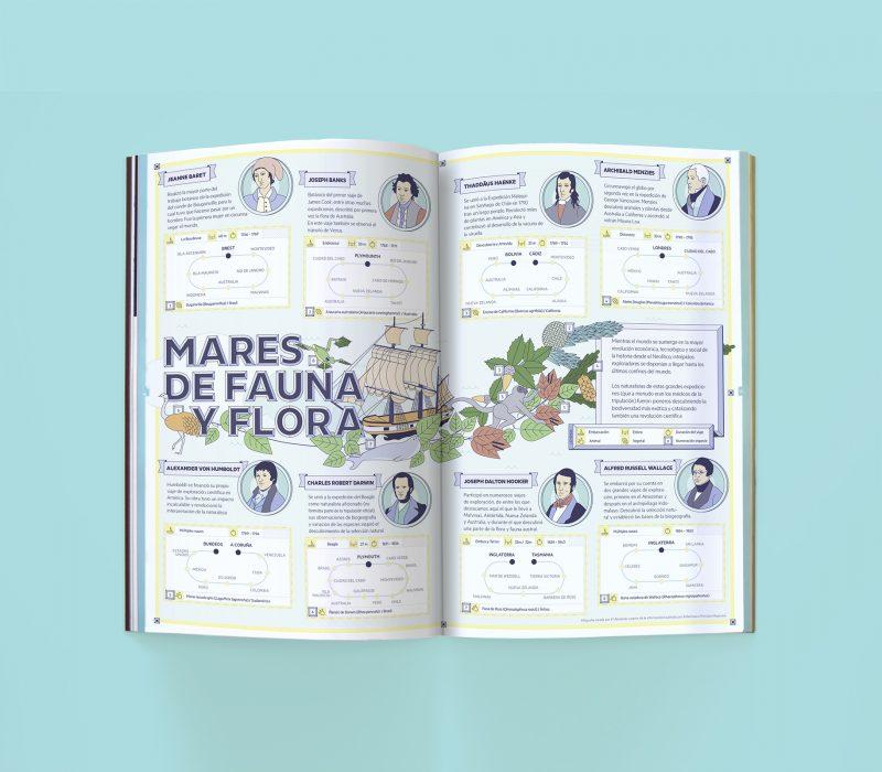 Mares de fauna y flora infografía publicada en el número 1 de la tercera temporada de Principia Magazine